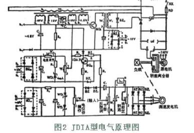 电磁调速电机及控制器市场份额