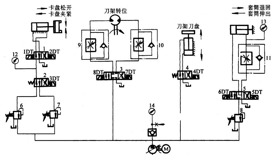 元件是一种液压缸,控制油路则是由一个有两个电磁铁的二位四通换向阀图片