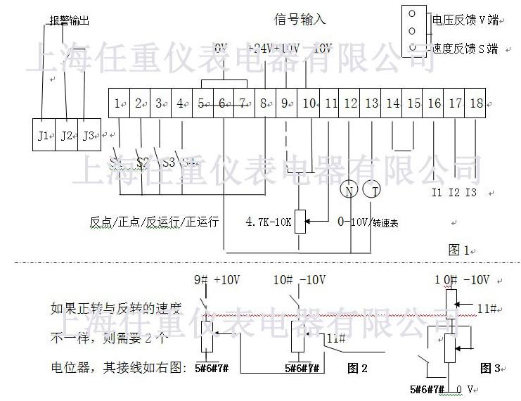 龙门刨直流调速器 龙门铣直流控制器 正反转直流控制器