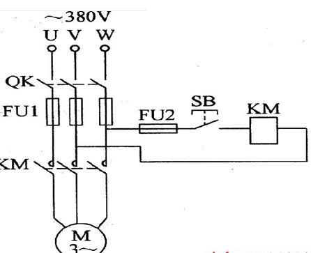 熔断器fu1,fu2分别用做主电路和控制电路的短路保护.