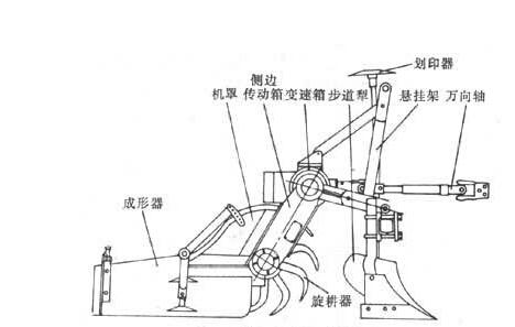悬挂装置是拖拉机的连接和提升机的杆件所组成的空间机构,液压系统是图片
