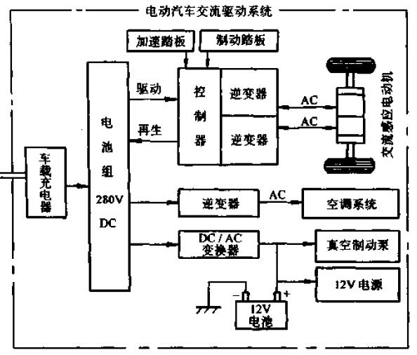 在理想条件下,晶闸管的导通时间只要有几个us