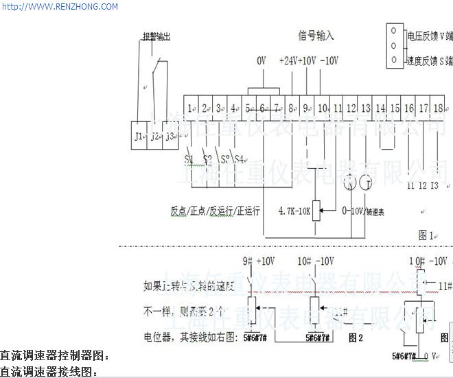 正反转直流调速器利用二套不同全控控制输出可控硅在正反运动之间无
