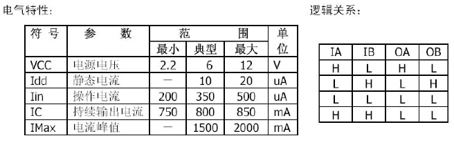 lg9110电机控制驱动芯片技术参数和性能指标
