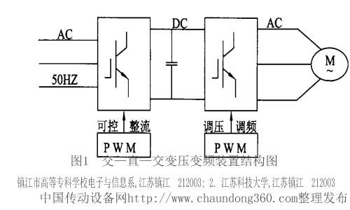 83c251sb单片机在交流异步电机变频调速控制器中的应用